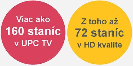 Viac ako 160 staníc v UPC TV - Z toho až 72 staníc v HD kvalite