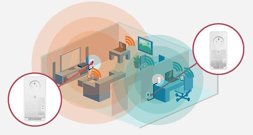 Zosilnenie wifi signálu vo vašej domácnosti? Žiadny problém!
